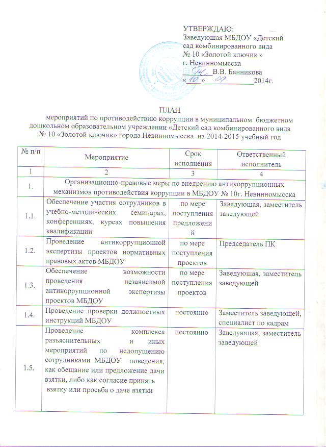 план мероприятий по противодействию коррупции в МБДОУ № 10